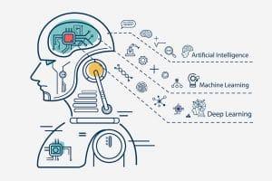 AI Dan Jenis Aplikasi Machine Learning